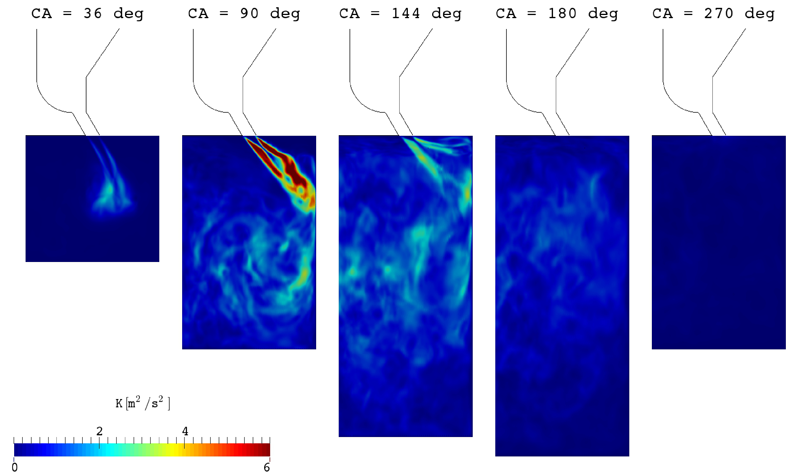 Unsteady Engine Analysis with Moving Mesh in OpenFOAM®   The Connector