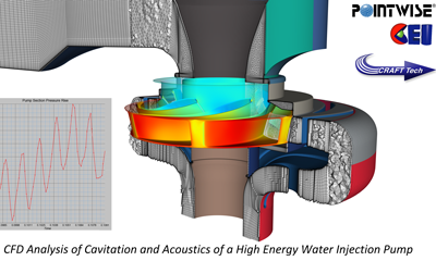 Hybrid meshing coupled with complex multi-phase cavitation models and interactive post-processing allows CRAFT Tech to accurately predict the performance of a high energy water injection pump.